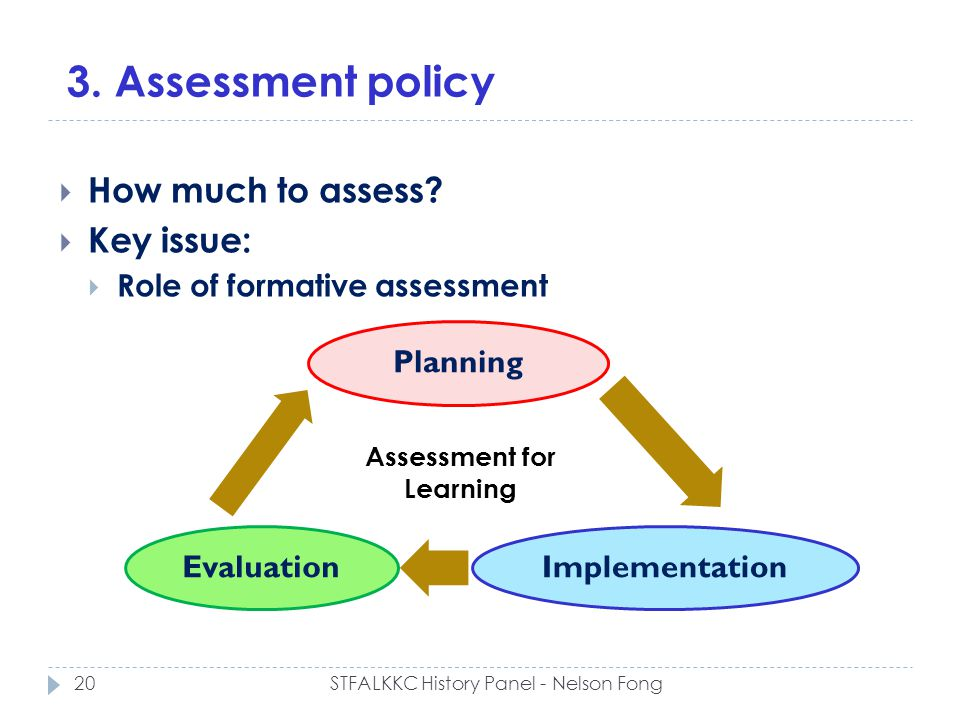 3. Assessment policy How much to assess? Key issue: Role of formative assessment Planning ImplementationEvaluation Assessment for Learning 20STFALKKC