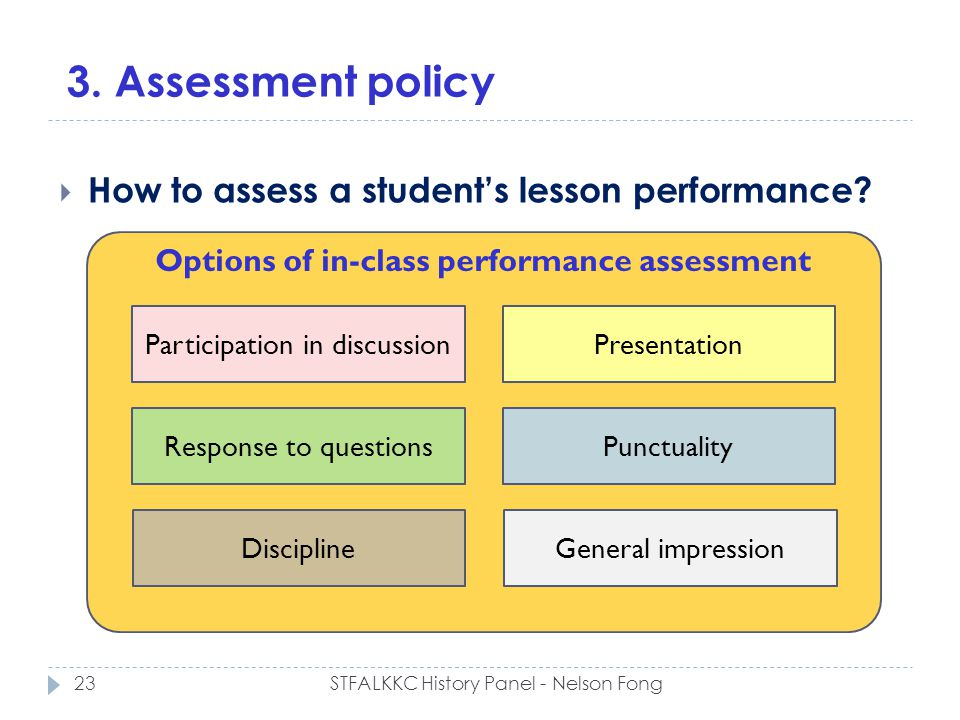3. Assessment policy How to assess a students lesson performance.