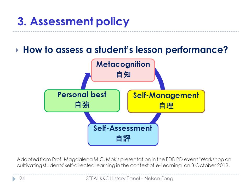 3. Assessment policy How to assess a students lesson performance? Metacognition Self-Management Self-Assessment Personal best Adapted from Prof. Magda