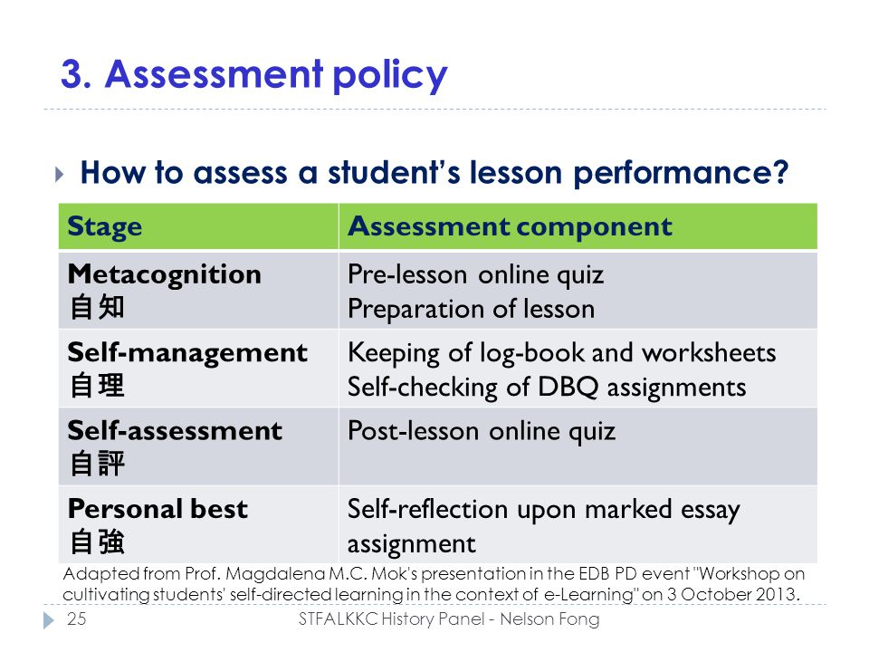 3. Assessment policy How to assess a students lesson performance? StageAssessment component Metacognition Pre-lesson online quiz Preparation of lesson