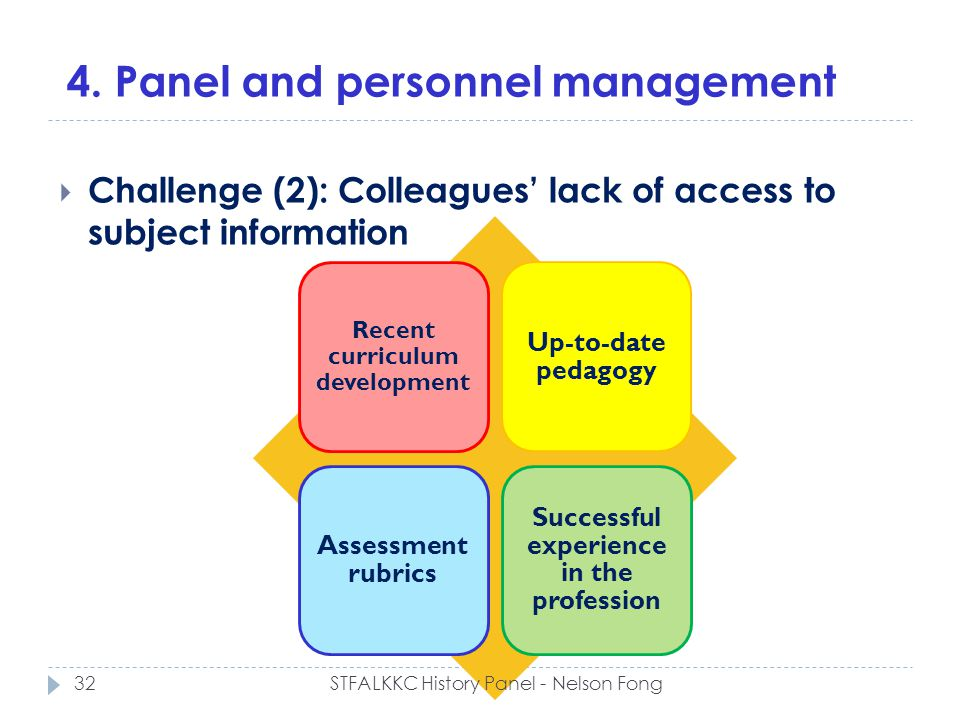 4. Panel and personnel management Challenge (2): Colleagues lack of access to subject information Recent curriculum development Up-to-date pedagogy As