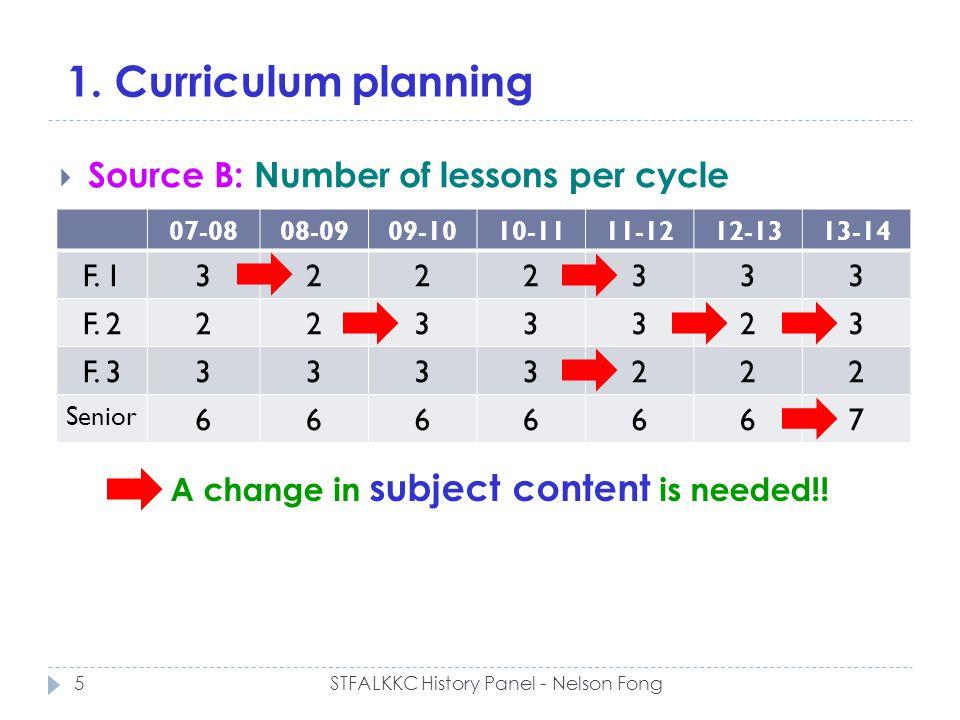 1. Curriculum planning 07-0808-0909-1010-1111-1212-1313-14 F.