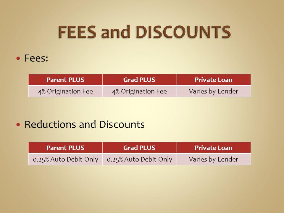 Fixed Variable Parent PLUSGrad PLUSPrivate Loan 7.90% Varies by Lender 3.25% to 13.99% Parent PLUSGrad PLUSPrivate Loan Not Available Varies by Lender 2.25% to 11.25%