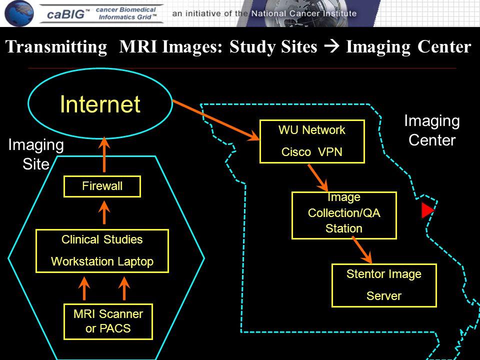 Internet WU Network Cisco VPN Image Collection/QA Station Stentor Image Server Firewall Clinical Studies Workstation Laptop MRI Scanner or PACS Imagin