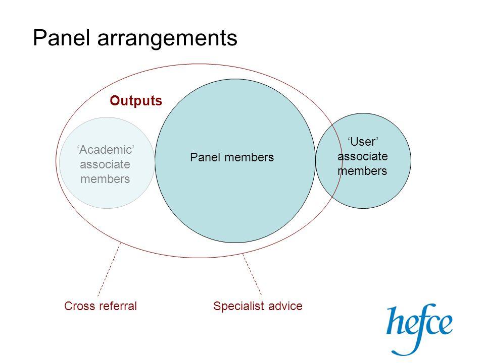 Panel arrangements Panel members User associate members Academic associate members Impacts Cross referral?