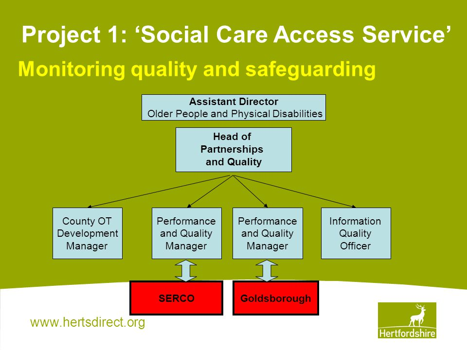 Assistant Director Older People and Physical Disabilities Head of Partnerships and Quality County OT Development Manager Performance and Quality Manager Performance and Quality Manager Information Quality Officer SERCOGoldsborough Project 1: Social Care Access Service Monitoring quality and safeguarding