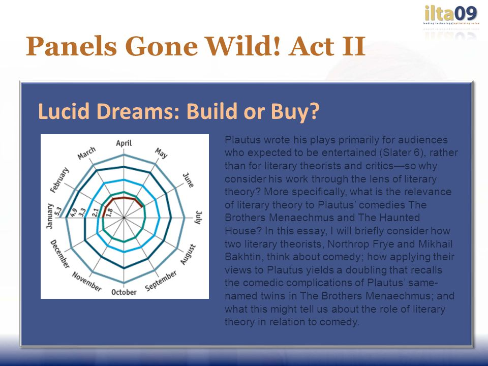 Panels Gone Wild. Act II Lucid Dreams: Build or Buy.