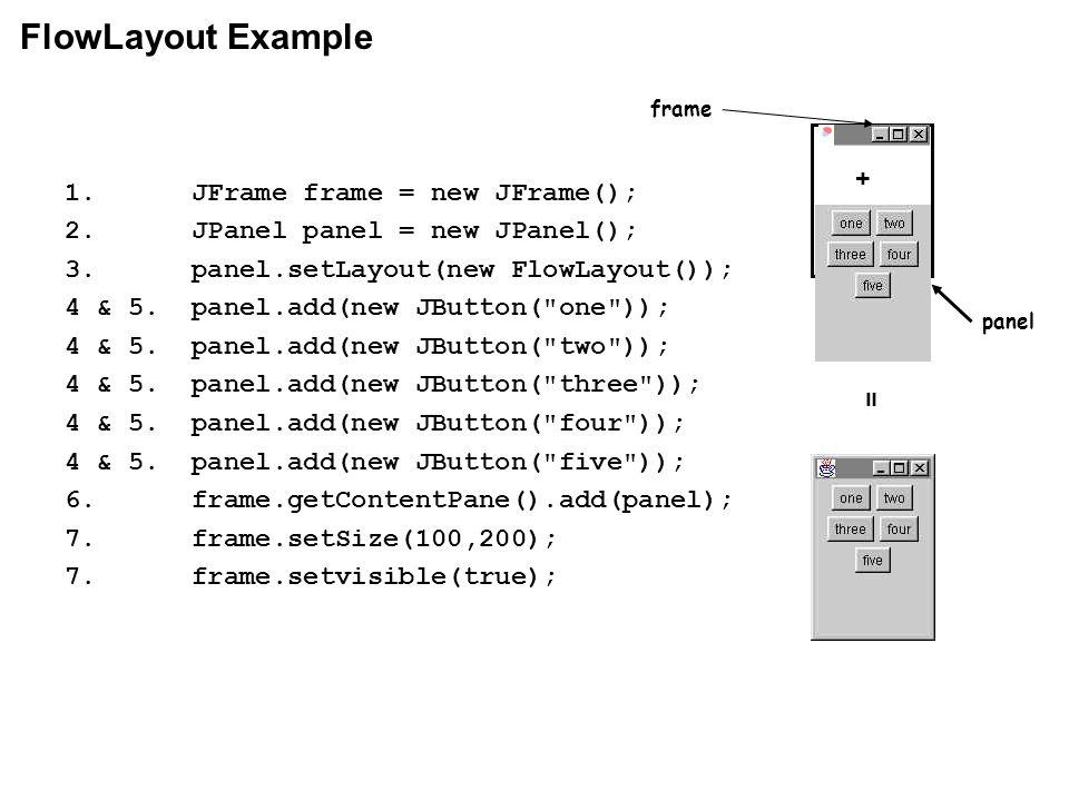 1. JFrame frame = new JFrame(); 2. JPanel panel = new JPanel(); 3.