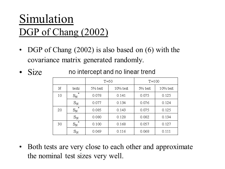 Simulation DGP of Chang (2002) DGP of Chang (2002) is also based on (6) with the covariance matrix generated randomly.