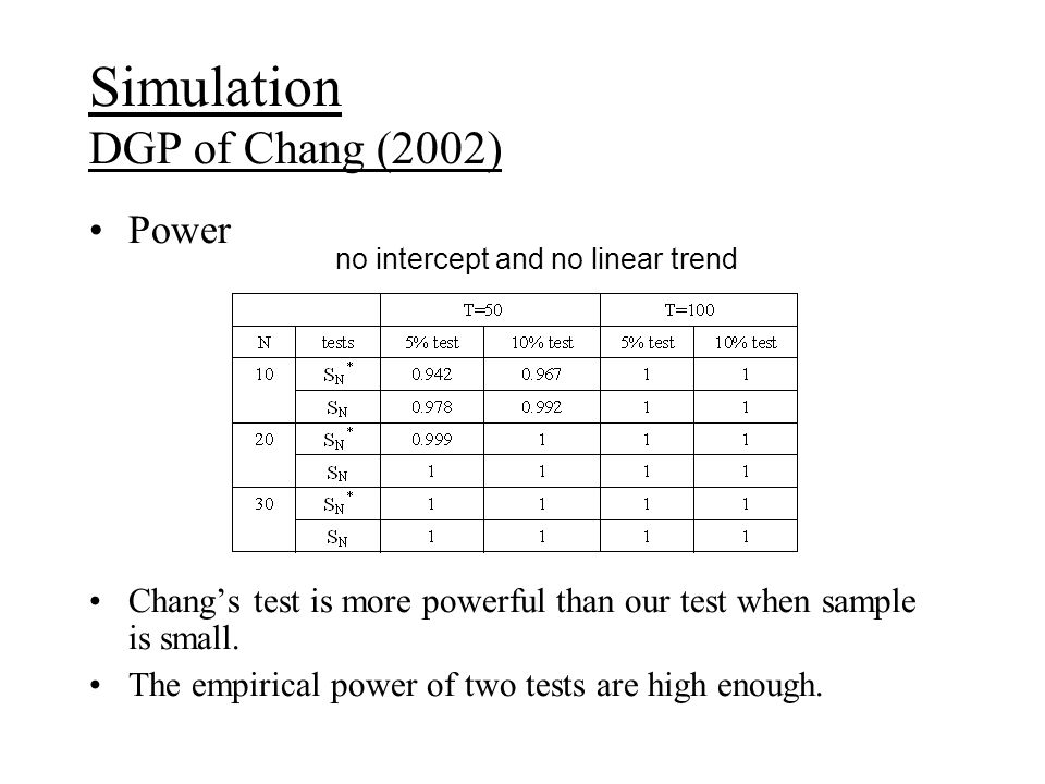 Simulation DGP of Chang (2002) Power Changs test is more powerful than our test when sample is small.