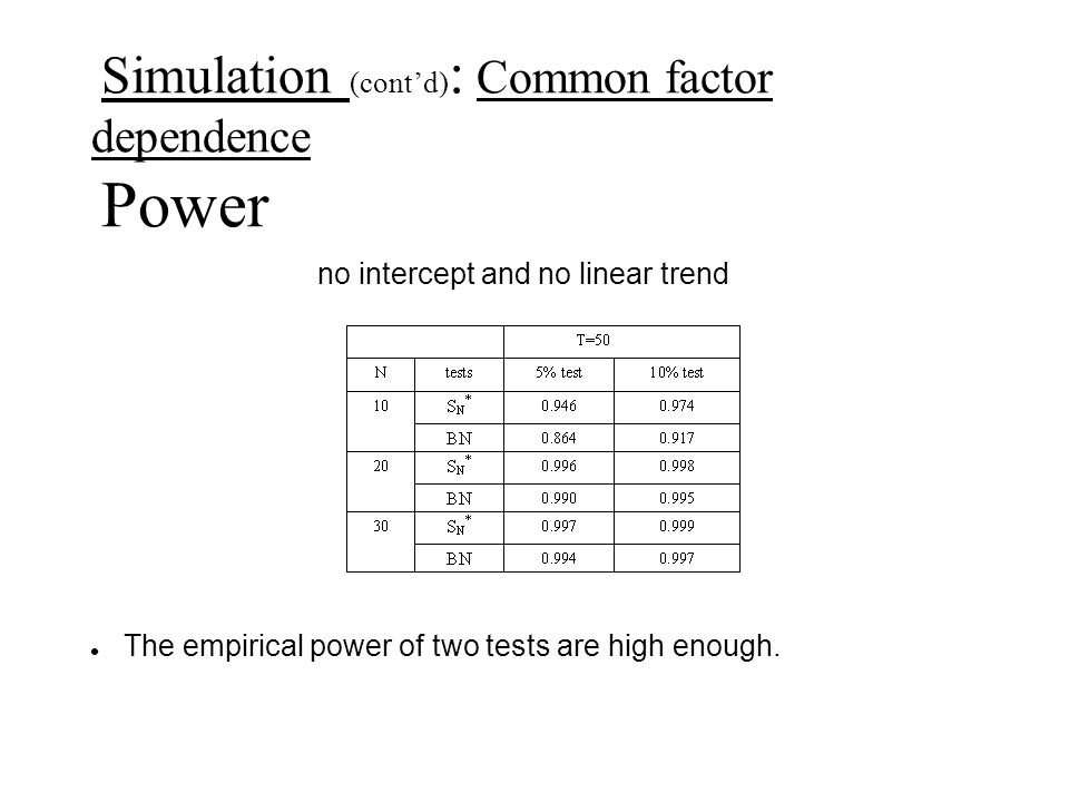no intercept and no linear trend The empirical power of two tests are high enough.