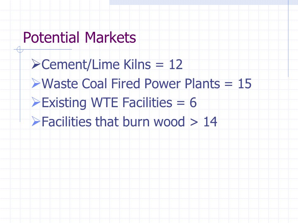 Potential Markets Cement/Lime Kilns = 12 Waste Coal Fired Power Plants = 15 Existing WTE Facilities = 6 Facilities that burn wood > 14