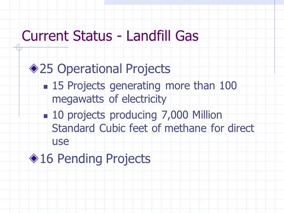 Current Status - Landfill Gas 25 Operational Projects 15 Projects generating more than 100 megawatts of electricity 10 projects producing 7,000 Million Standard Cubic feet of methane for direct use 16 Pending Projects