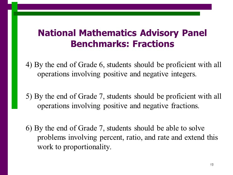 15 National Mathematics Advisory Panel Benchmarks: Fractions 4) By the end of Grade 6, students should be proficient with all operations involving positive and negative integers.