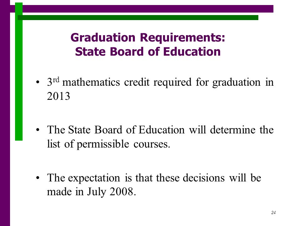 24 Graduation Requirements: State Board of Education 3 rd mathematics credit required for graduation in 2013 The State Board of Education will determine the list of permissible courses.