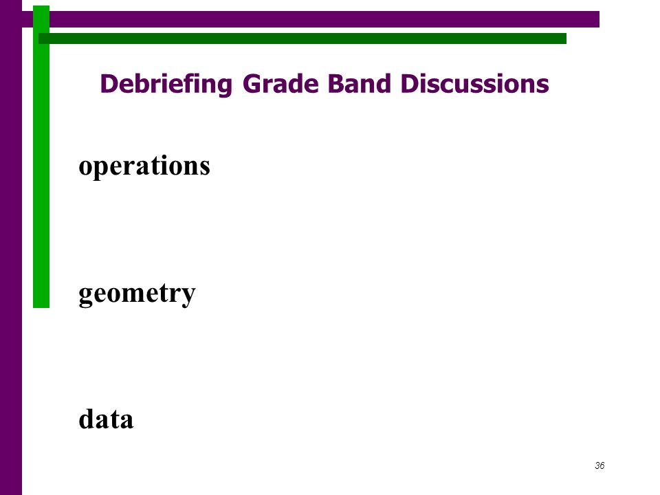 36 Debriefing Grade Band Discussions operations geometry data