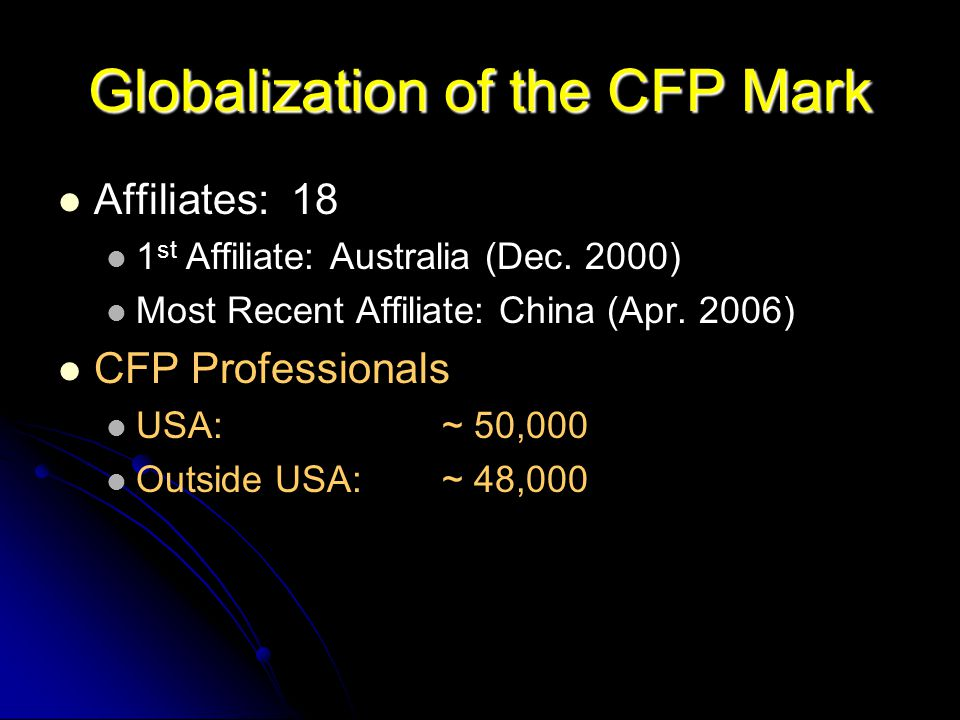 Globalization of the CFP Mark Affiliates: 18 1 st Affiliate: Australia (Dec.