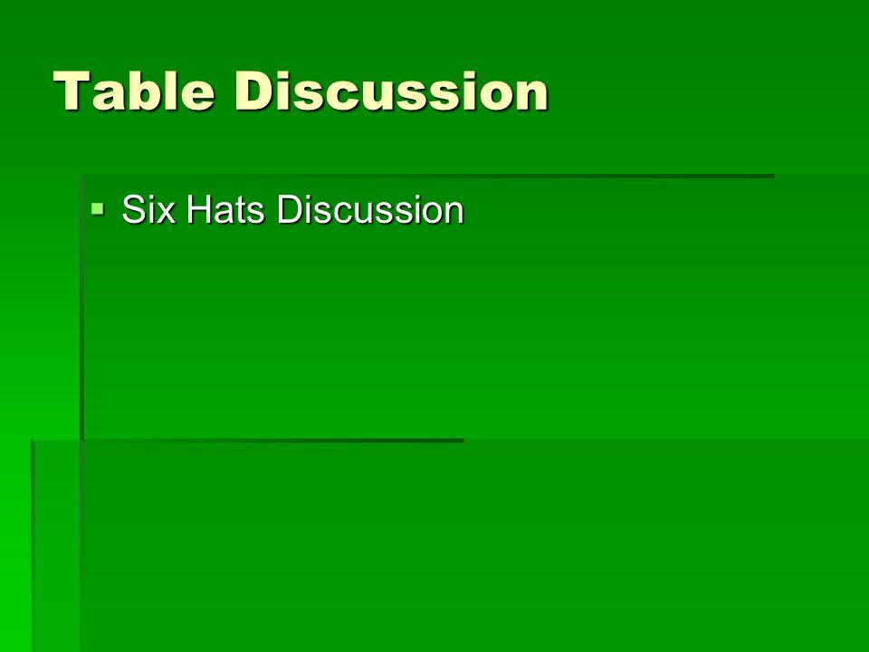 Table Discussion Six Hats Discussion Six Hats Discussion