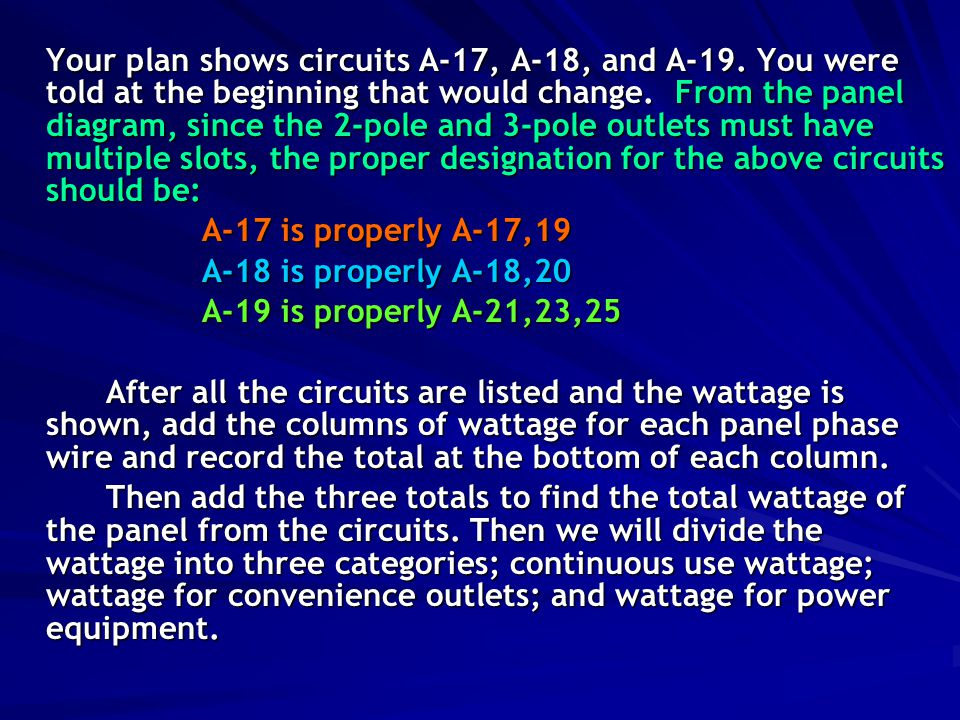 Your plan shows circuits A-17, A-18, and A-19. You were told at the beginning that would change.