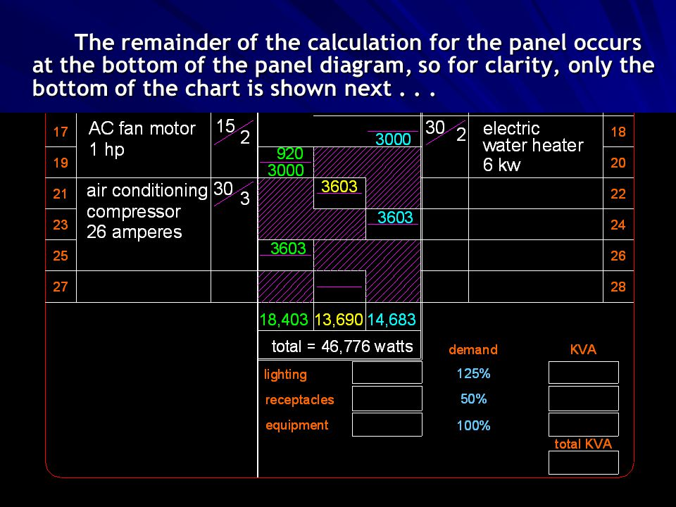 The remainder of the calculation for the panel occurs at the bottom of the panel diagram, so for clarity, only the bottom of the chart is shown next...