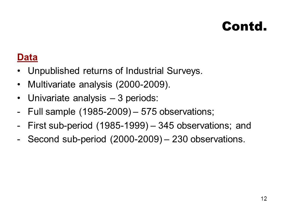 12 Contd.Data Unpublished returns of Industrial Surveys.