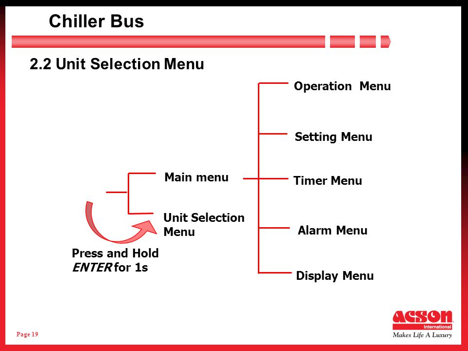 Page 19 Chiller Bus 2.2 Unit Selection Menu Main menu Setting Menu Timer Menu Operation Menu Alarm Menu Display Menu Unit Selection Menu Press and Hold ENTER for 1s