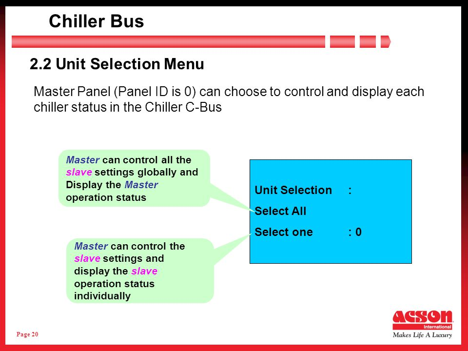 Page 20 Chiller Bus 2.2 Unit Selection Menu Unit Selection: Select All Select one: 0 Master can control all the slave settings globally and Display the Master operation status Master can control the slave settings and display the slave operation status individually Master Panel (Panel ID is 0) can choose to control and display each chiller status in the Chiller C-Bus