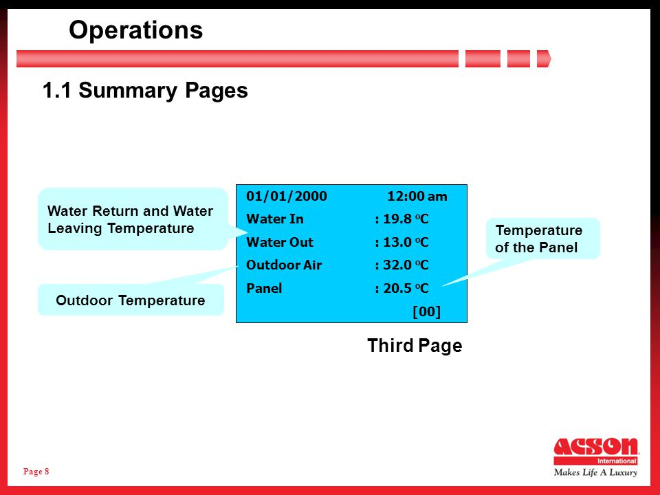 Page 8 1.1 Summary Pages Operations Third Page 01/01/2000 12:00 am Water In: 19.8 o C Water Out: 13.0 o C Outdoor Air: 32.0 o C Panel : 20.5 o C [00] Water Return and Water Leaving Temperature Outdoor Temperature Temperature of the Panel
