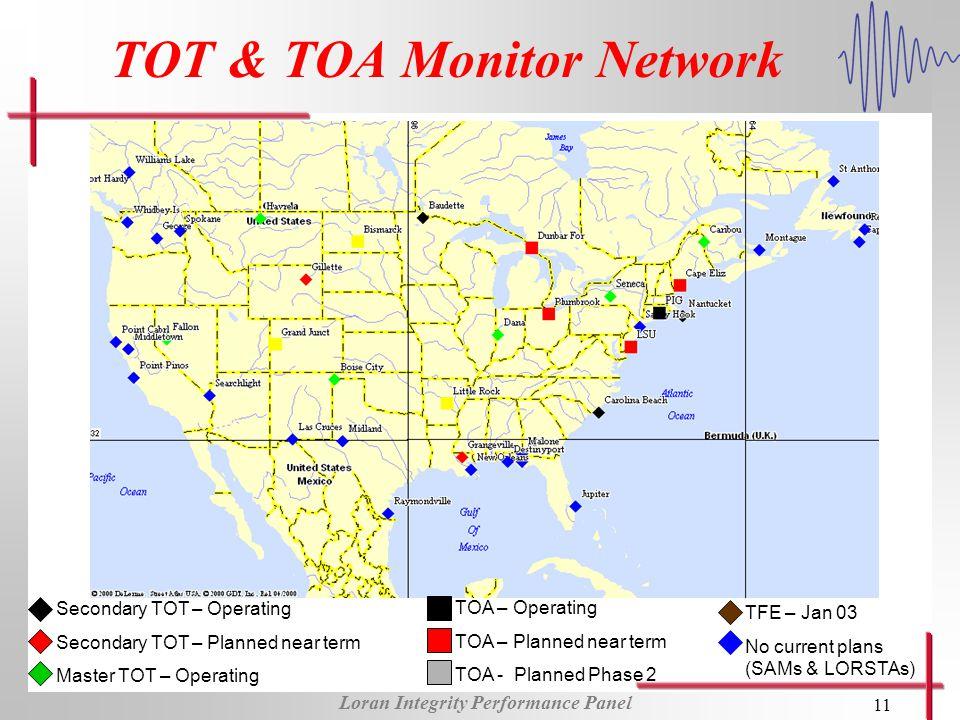 Loran Integrity Performance Panel 11 TOT & TOA Monitor Network Secondary TOT – Operating Secondary TOT – Planned near term Master TOT – Operating TOA – Operating TOA – Planned near term TOA - Planned Phase 2 TFE – Jan 03 No current plans (SAMs & LORSTAs)