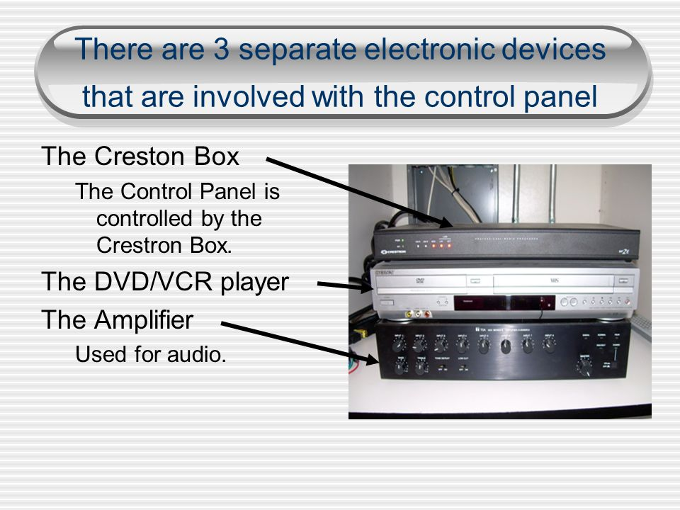 There are 3 separate electronic devices that are involved with the control panel The Creston Box The Control Panel is controlled by the Crestron Box.