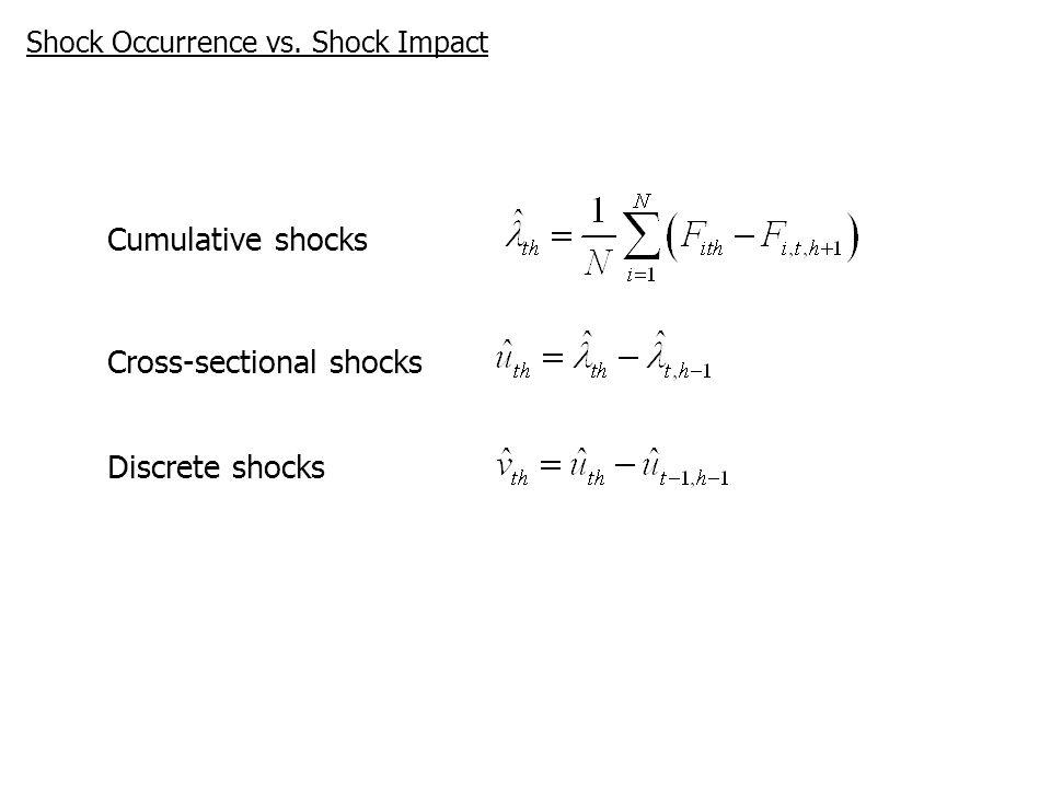Shock Occurrence vs. Shock Impact Cumulative shocks Cross-sectional shocks Discrete shocks