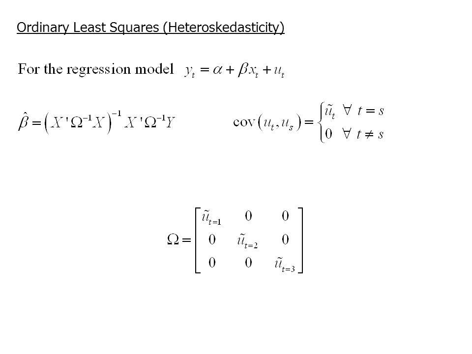 Ordinary Least Squares (Heteroskedasticity)