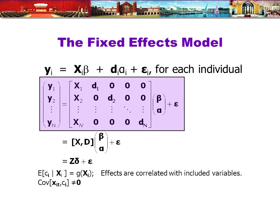 The Fixed Effects Model y i = X i + d i α i + ε i, for each individual E[c i | X i ] = g(X i ); Effects are correlated with included variables. Cov[x