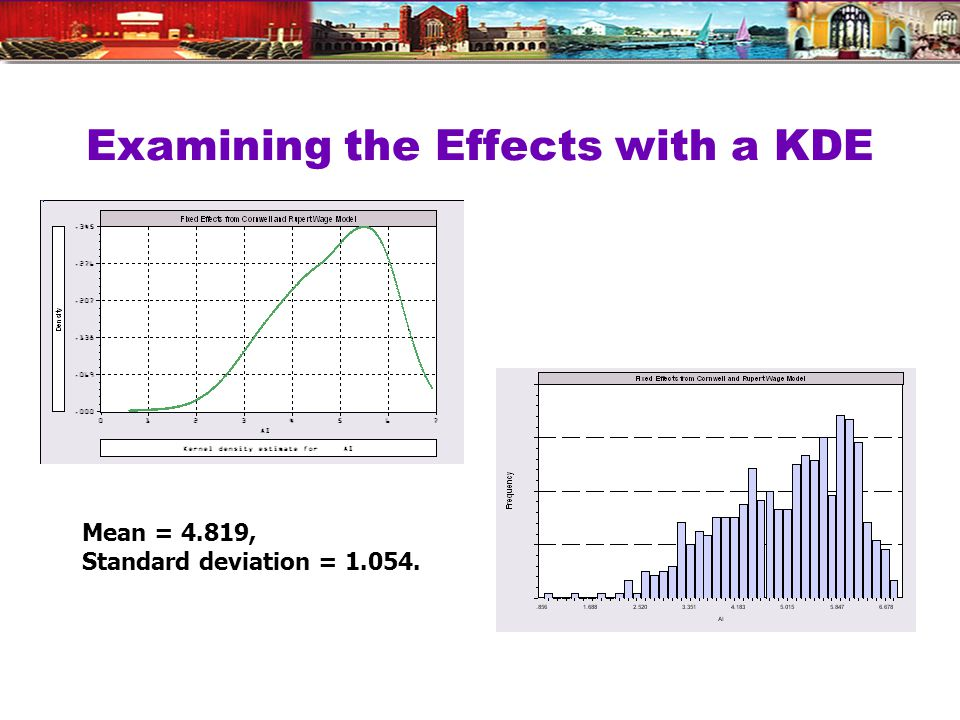 Examining the Effects with a KDE Mean = 4.819, Standard deviation = 1.054.