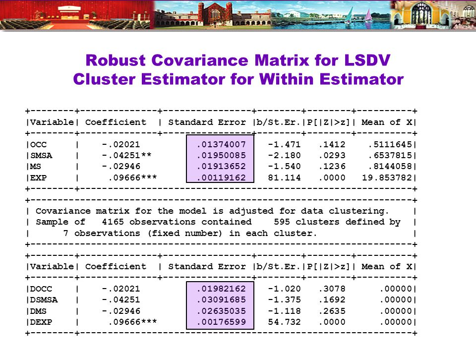 Robust Covariance Matrix for LSDV Cluster Estimator for Within Estimator +--------+--------------+----------------+--------+--------+----------+ |Variable| Coefficient | Standard Error |b/St.Er.|P[|Z|>z]| Mean of X| +--------+--------------+----------------+--------+--------+----------+ |OCC | -.02021.01374007 -1.471.1412.5111645| |SMSA | -.04251**.01950085 -2.180.0293.6537815| |MS | -.02946.01913652 -1.540.1236.8144058| |EXP |.09666***.00119162 81.114.0000 19.853782| +--------+------------------------------------------------------------+ +---------------------------------------------------------------------+ | Covariance matrix for the model is adjusted for data clustering.