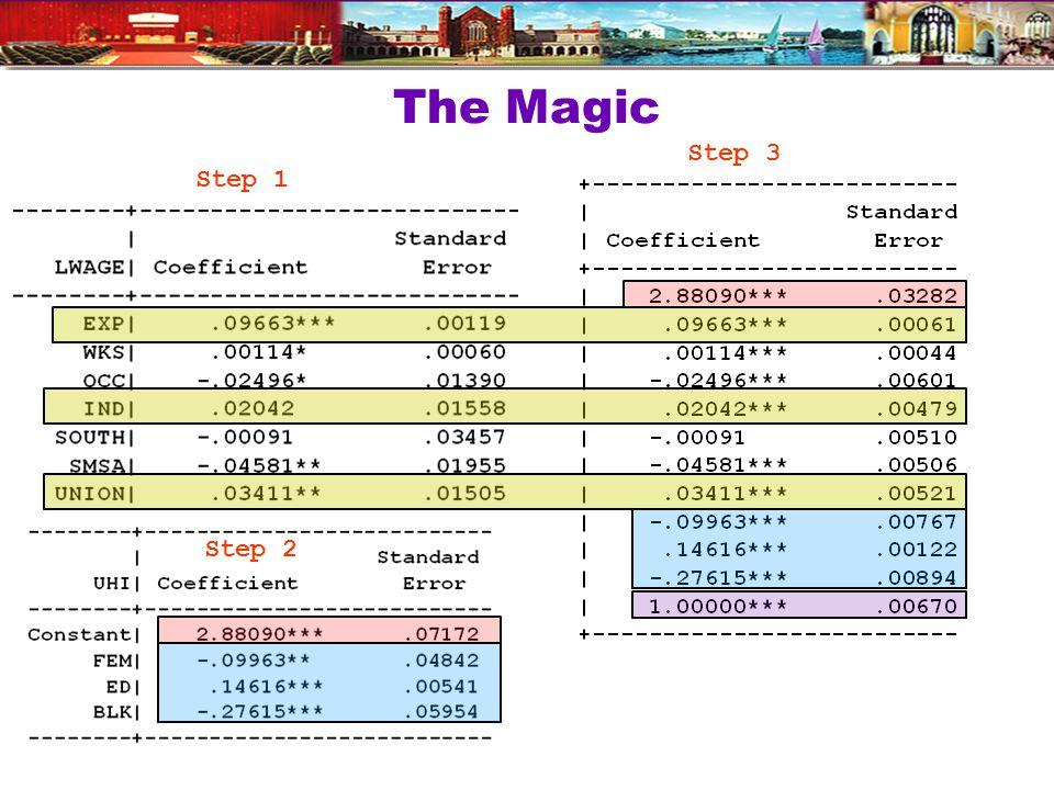 The Magic Step 1 Step 2 Step 3