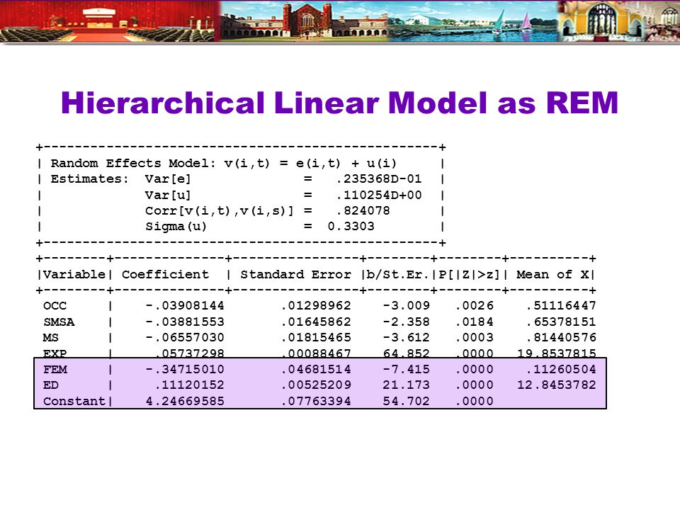 Hierarchical Linear Model as REM +--------------------------------------------------+ | Random Effects Model: v(i,t) = e(i,t) + u(i) | | Estimates: Var[e] =.235368D-01 | | Var[u] =.110254D+00 | | Corr[v(i,t),v(i,s)] =.824078 | | Sigma(u) = 0.3303 | +--------------------------------------------------+ +--------+--------------+----------------+--------+--------+----------+ |Variable| Coefficient | Standard Error |b/St.Er.|P[|Z|>z]| Mean of X| +--------+--------------+----------------+--------+--------+----------+ OCC | -.03908144.01298962 -3.009.0026.51116447 SMSA | -.03881553.01645862 -2.358.0184.65378151 MS | -.06557030.01815465 -3.612.0003.81440576 EXP |.05737298.00088467 64.852.0000 19.8537815 FEM | -.34715010.04681514 -7.415.0000.11260504 ED |.11120152.00525209 21.173.0000 12.8453782 Constant| 4.24669585.07763394 54.702.0000