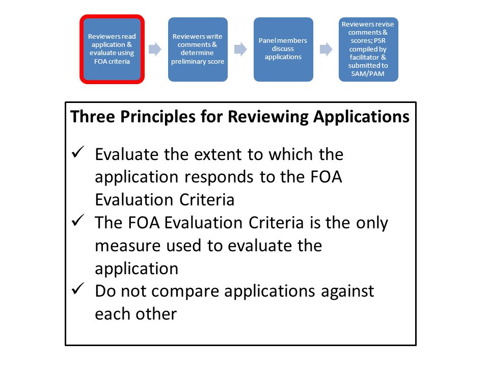 PSR Approval Reviewers read application & evaluate using FOA criteria Reviewers write comments & determine preliminary score Panel members discuss applications Reviewers revise comments & scores; PSR compiled by Facilitator & submitted to SAM/PAM Yes No Is the PSR factually accurate.