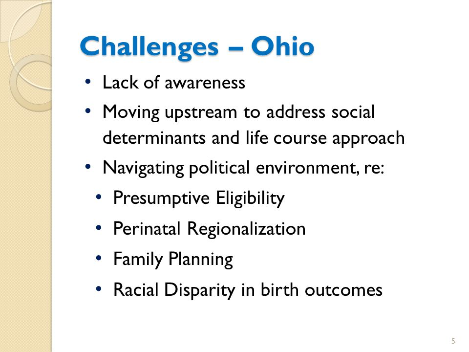Wish List – Ohio Learn from Strategy Teams WHAT WORKS.