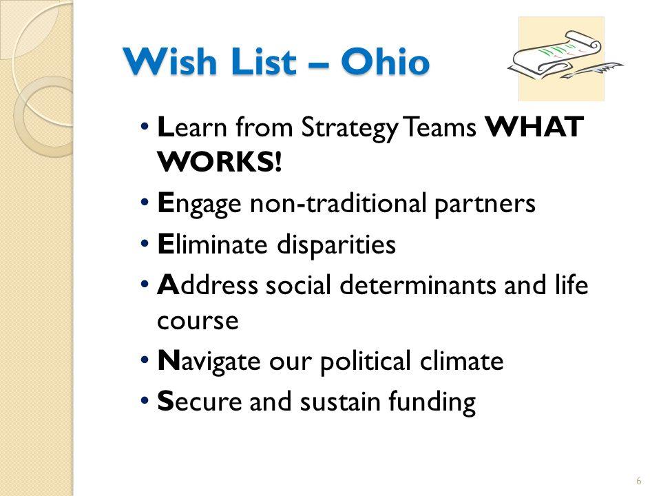 7 Ohio Team Theodore E.Wymyslo, M.D.