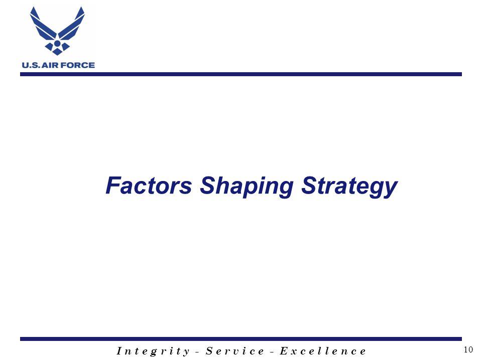 I n t e g r i t y - S e r v i c e - E x c e l l e n c e 10 Factors Shaping Strategy