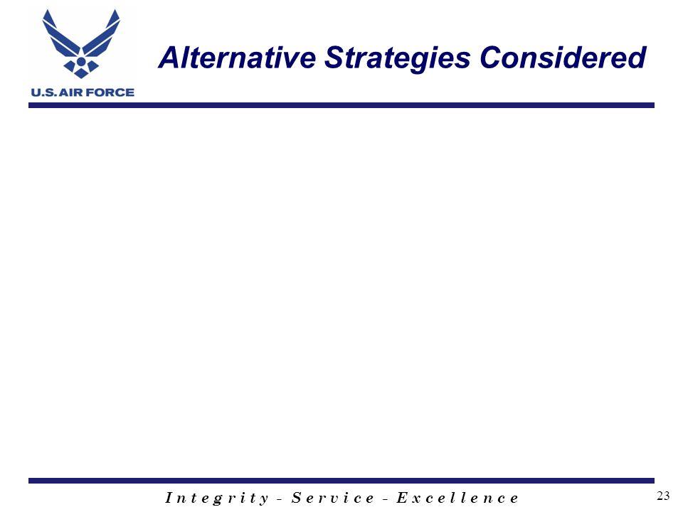 I n t e g r i t y - S e r v i c e - E x c e l l e n c e 23 Alternative Strategies Considered