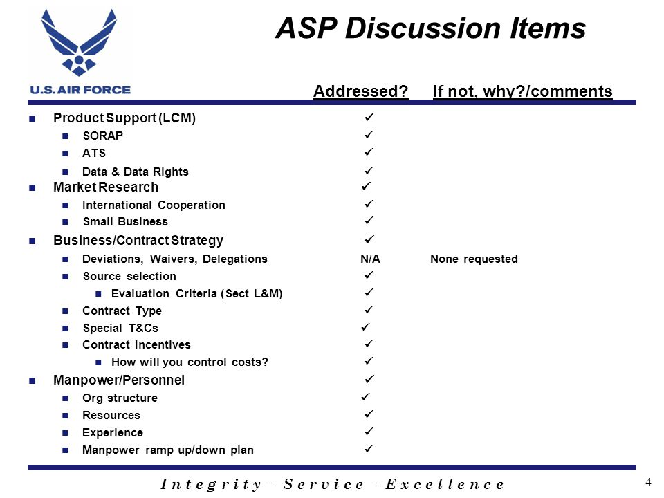I n t e g r i t y - S e r v i c e - E x c e l l e n c e 4 ASP Discussion Items Product Support (LCM) SORAP ATS Data & Data Rights Market Research Inte