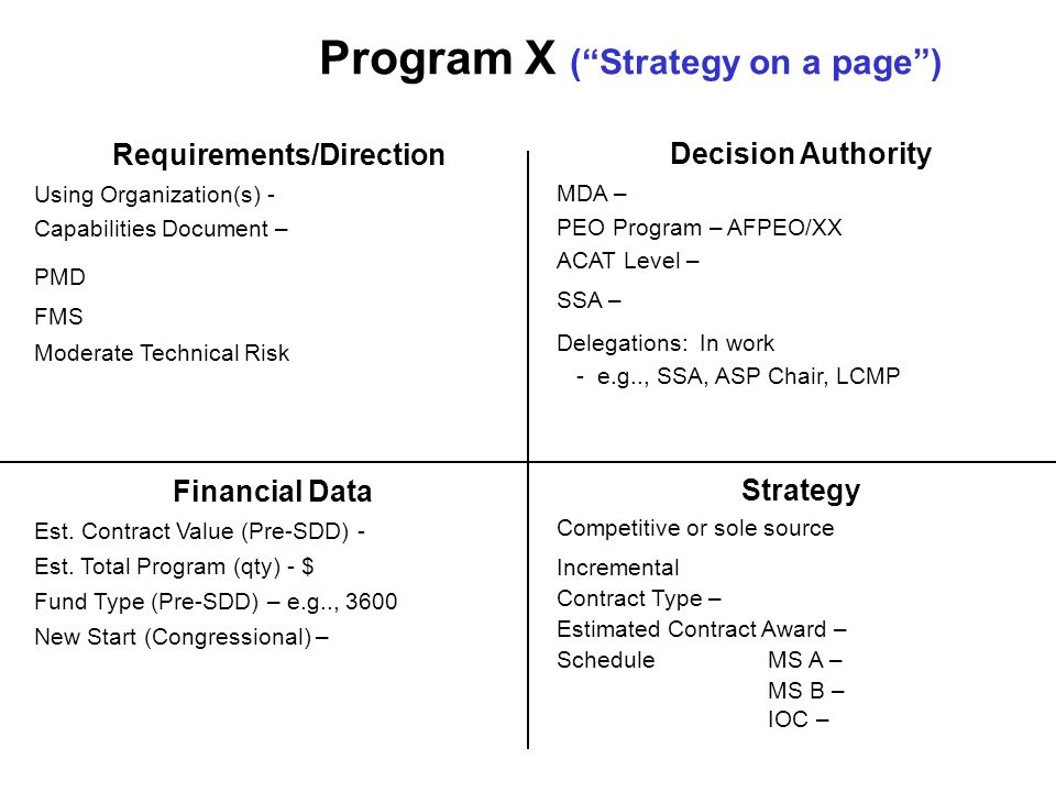 Decision Authority MDA – PEO Program – AFPEO/XX ACAT Level – SSA – Delegations: In work - e.g.., SSA, ASP Chair, LCMP Strategy Competitive or sole sou