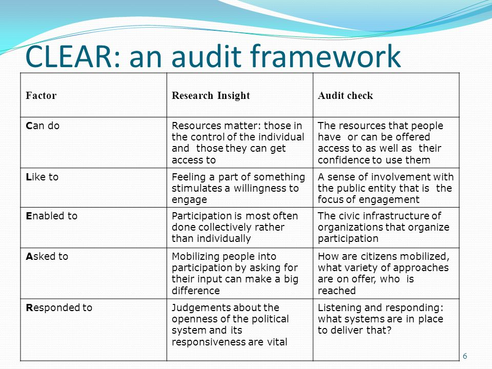 6 CLEAR: an audit framework FactorResearch InsightAudit check Can doResources matter: those in the control of the individual and those they can get access to The resources that people have or can be offered access to as well as their confidence to use them Like toFeeling a part of something stimulates a willingness to engage A sense of involvement with the public entity that is the focus of engagement Enabled toParticipation is most often done collectively rather than individually The civic infrastructure of organizations that organize participation Asked toMobilizing people into participation by asking for their input can make a big difference How are citizens mobilized, what variety of approaches are on offer, who is reached Responded toJudgements about the openness of the political system and its responsiveness are vital Listening and responding: what systems are in place to deliver that?