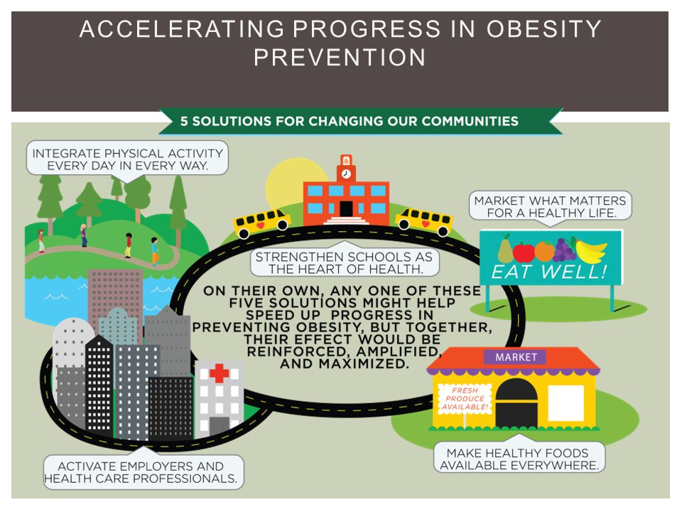 ACCELERATING PROGRESS IN OBESITY PREVENTION