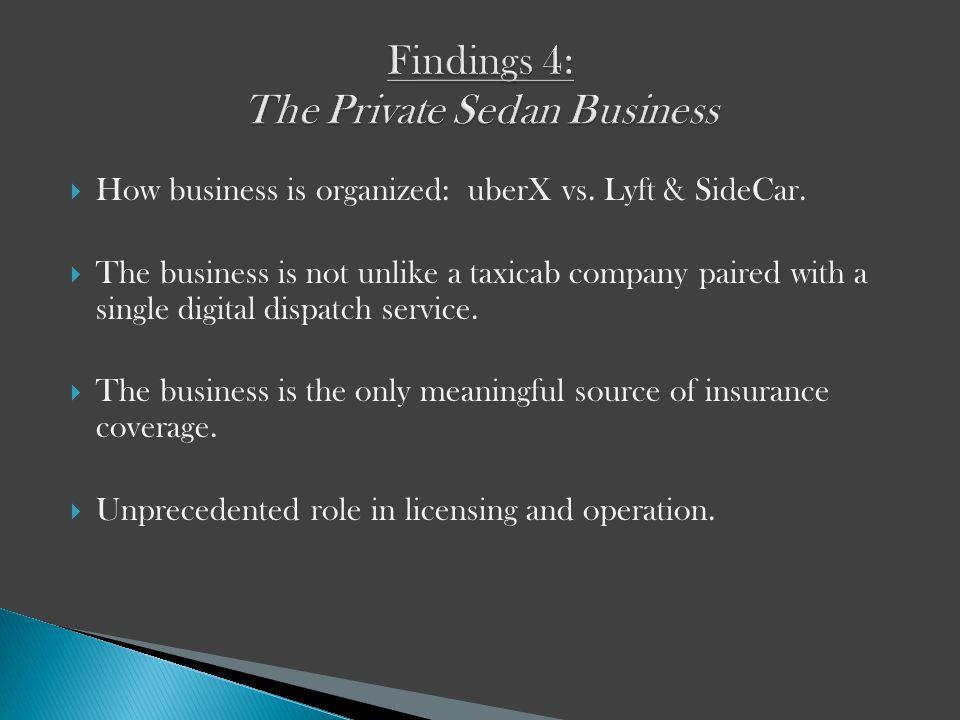 How business is organized: uberX vs. Lyft & SideCar.