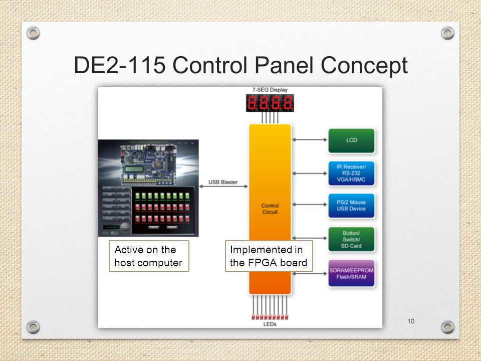 Controlling the LEDs, 7-segment Displays, and LCD Display 11