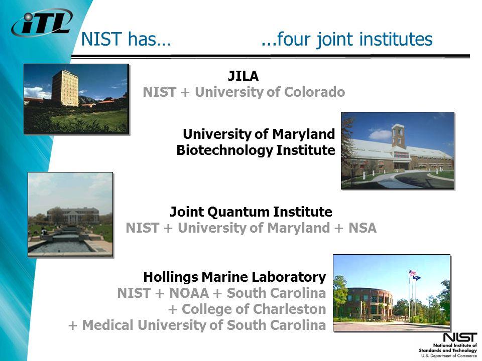 NIST Organization