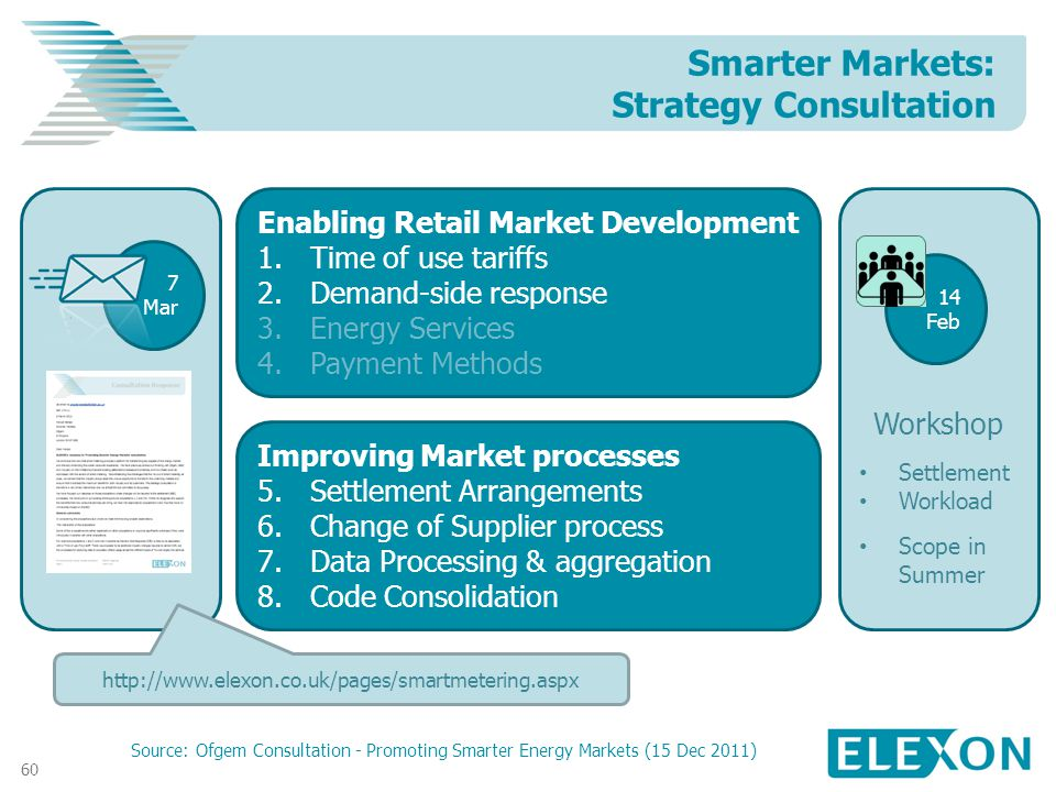 60 Smarter Markets: Strategy Consultation 7 Mar Improving Market processes 5.Settlement Arrangements 6.Change of Supplier process 7.Data Processing & aggregation 8.Code Consolidation Enabling Retail Market Development 1.Time of use tariffs 2.Demand-side response 3.Energy Services 4.Payment Methods Source: Ofgem Consultation - Promoting Smarter Energy Markets (15 Dec 2011) http://www.elexon.co.uk/pages/smartmetering.aspx Workshop Settlement Workload Scope in Summer 14 Feb